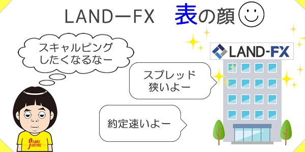 LANDFXは表向きではスキャルピング向き