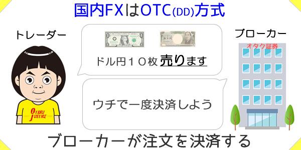 ndd-otc-difference3