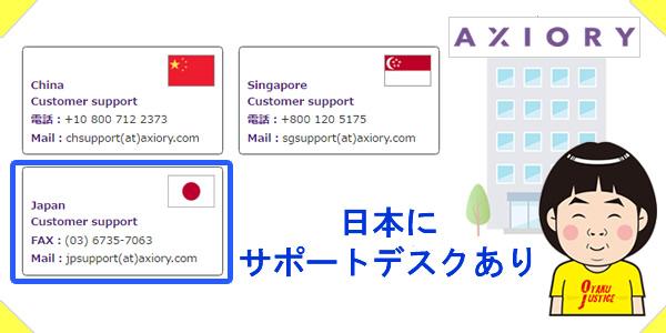 Axioryの日本語サポートデスク