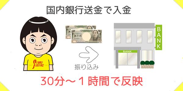 国内銀行送金の仕組み