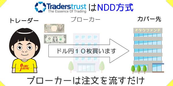 TradersTrustは完全なNDD方式