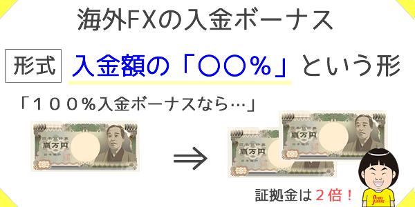 海外FXは入金ボーナスで証拠金が倍になる