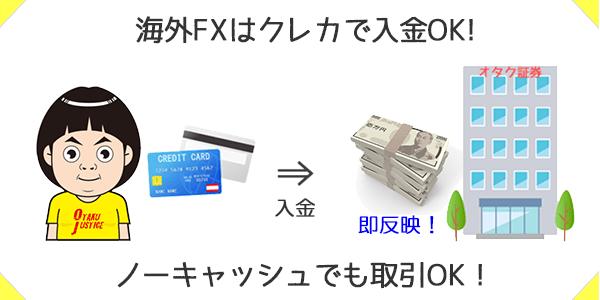海外FXならクレジットカードで入金できる