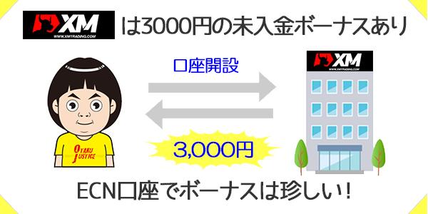 XMのZERO口座は新規開設で3000円の未入金ボーナスがもらえる