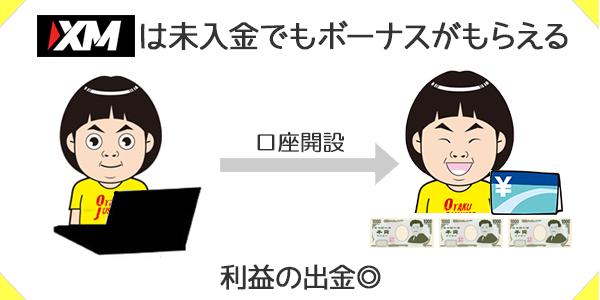 XMでは口座を開設するだけ、未入金でも3,000円のボーナスがもらえる