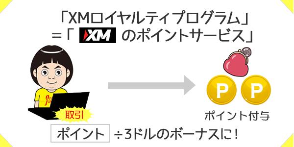 xm-bonus-4