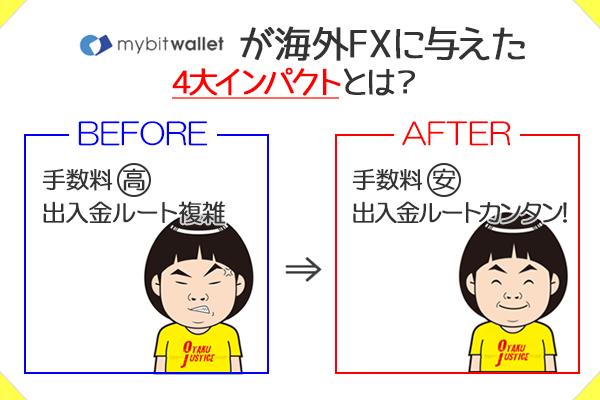 mybitwalletの評判!海外FXの出入金はどう変わる?