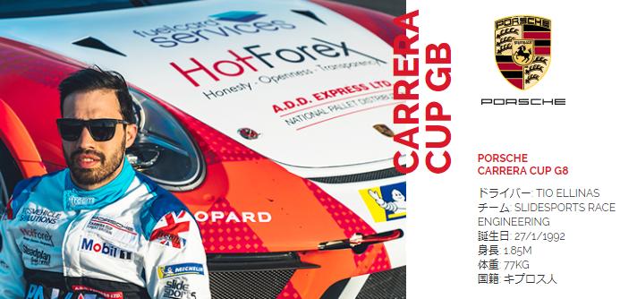 HotForexはスポーツドライバー「エリナス氏」とスポンサー契約を継続中