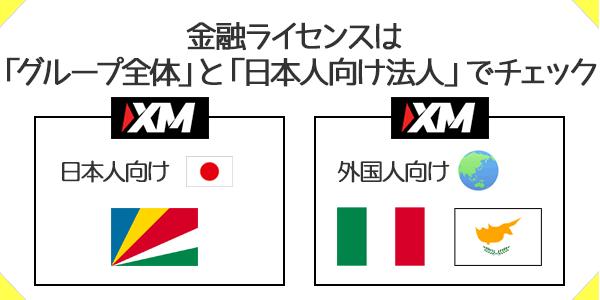 海外FX業者の金融ライセンスは「グループ全体」と「日本人向け法人」でチェックするべし