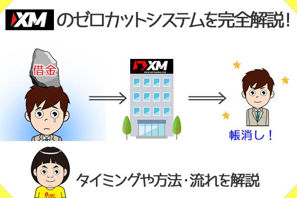 XMのゼロカットシステムを完全解説