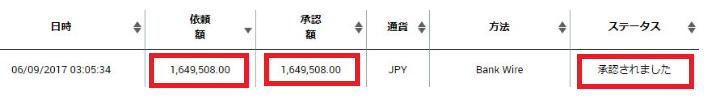 XMで160万円超えを出金申請(承認)