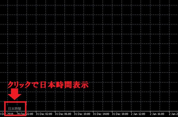 チャート左下の「日本時間」をクリック