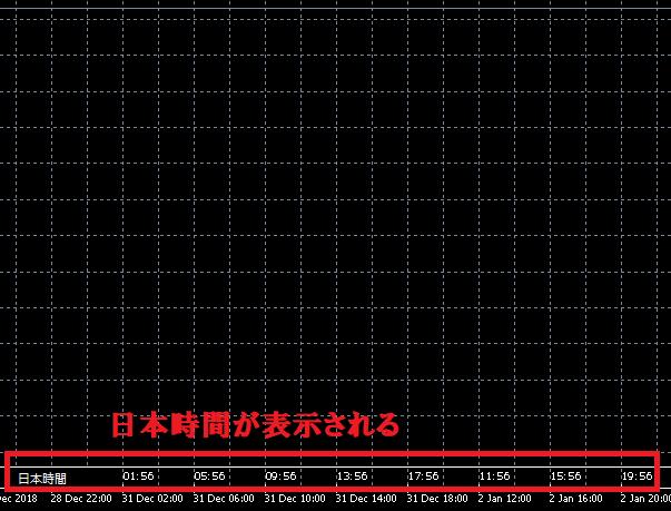 FXmt日本時間でMT5を日本時間表示に変更できる