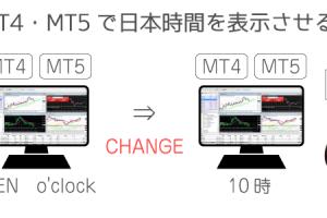 mt4やmt5を日本時間表示に変更する方法まとめ