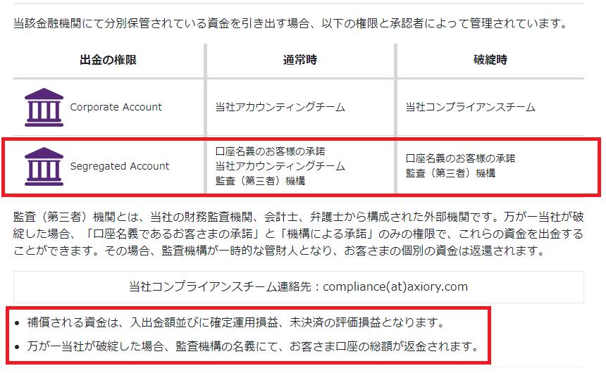 Axioryは顧客資金の分別管理を徹底している